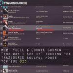 MERT YÜCEL & GÖKNİL GÖKMEN – TRAXSOURCE TOP 100