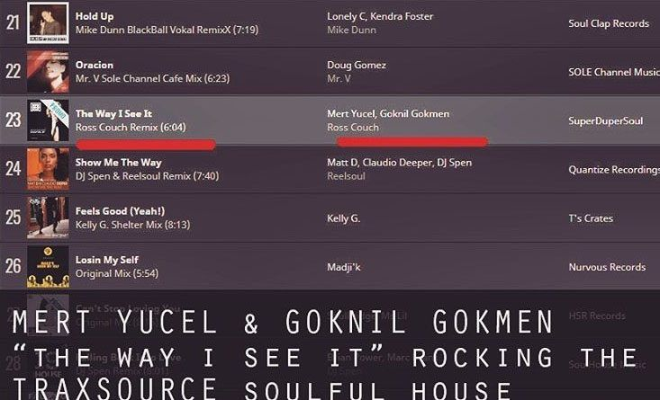 "Mert Yücel & Göknil Gökmen ""the way I see it "" Traxsource Soulful House Top100 listesinde 23 numarada"